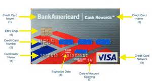 bank of america business credit card phone number anatomy of a credit card credit card insider
