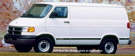 free download parts manuals 2000 dodge ram van 1500 on board diagnostic system 2001 chevy suburban front suspension diagram 2001 free engine image for user manual download
