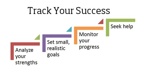 Track Your Track Your Success Academic Success Center Oregon