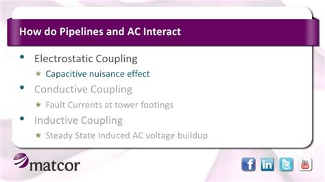 inductive coupling rf inductive coupling ppt 28 images emi emc introduction to rf for particle accelerators part