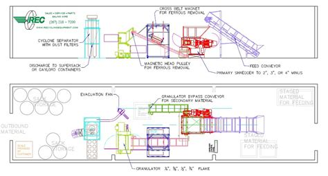 plant layout theory plastic recycling plant layout www imgkid com the