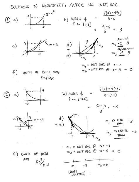 Calculus Worksheets by Uncategorized Calculus Worksheet Klimttreeoflife Resume Site