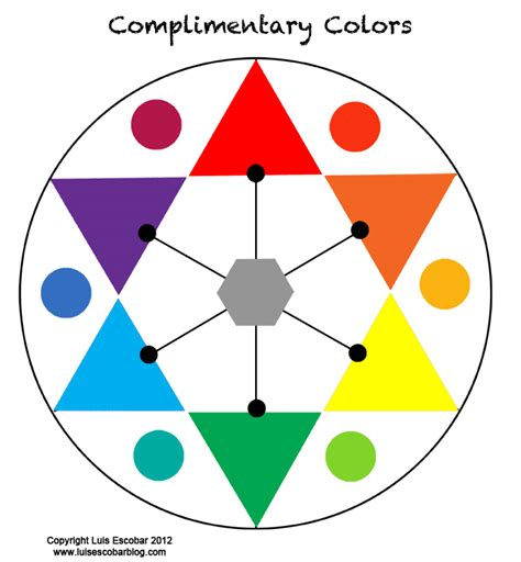 opposite colors color opposites 28 images cmy colour wheel