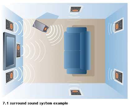electronics installation mobile tech electronic repair