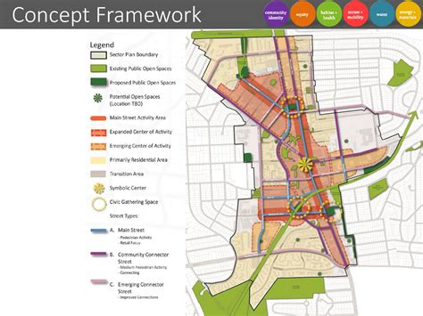 concept design vasant kunj sector a bethesda downtown plan recommendations to be detailed next