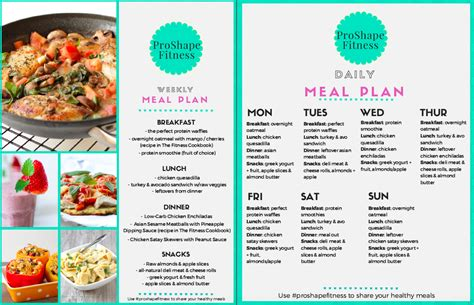 meal plan to macros pt 2 how to plan meals for the week