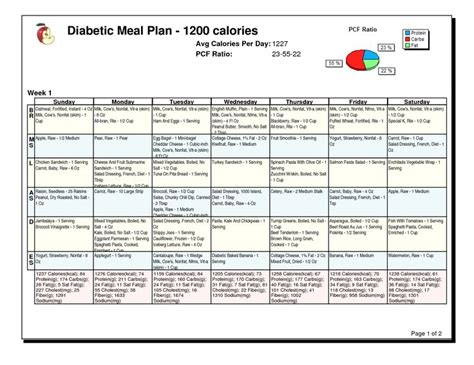 diabetic meal planner template diabetic diet meal plan 1200 calories 1650 x 1275