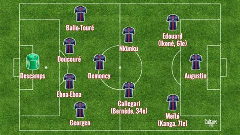 formation real madridpsg  youth league le