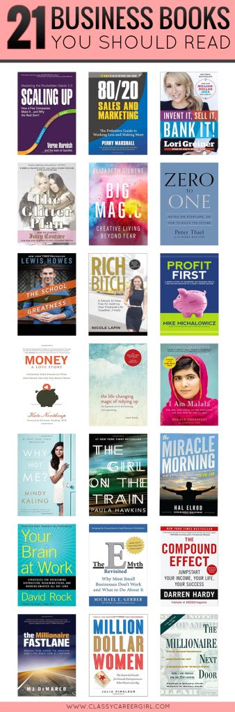 List Of 2016 Mba Books by 21 Business Books You Should Read Career