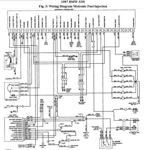 bmw 325i engine wiring diagrams i free printable