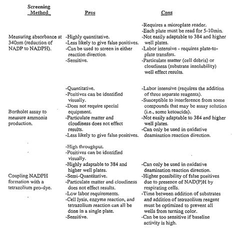 Genetic Testing Pros And Cons Essay genetic testing pros and cons essay bamboodownunder