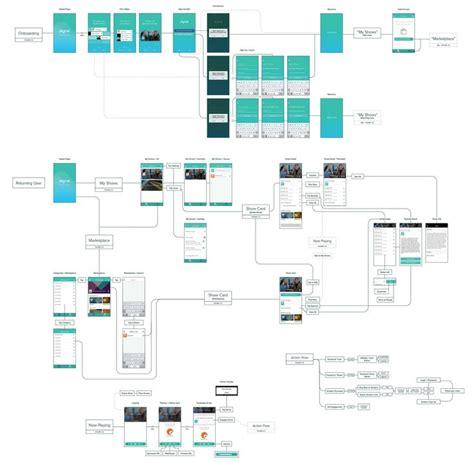 Hcd 101 Digital Ux Design 17 best images about ux flow diagrams on app