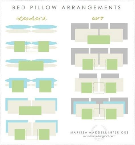 how to arrange pillows on a king size bed lacey placey how to arrange bed pillows pillow talk