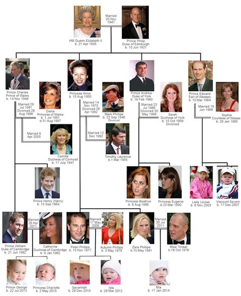 royal family royals my schoolbag