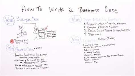 writing business cases template how to write a business projectmanager