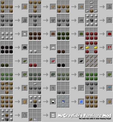 Furniture Mod Recipes furniture mod 1 13 1 1 13 1 12 2 1 11 2 1 10 2 6minecraft