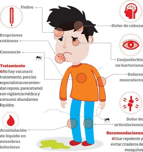 imagenes comicas del zika enfermedad por virus del zika sintomas