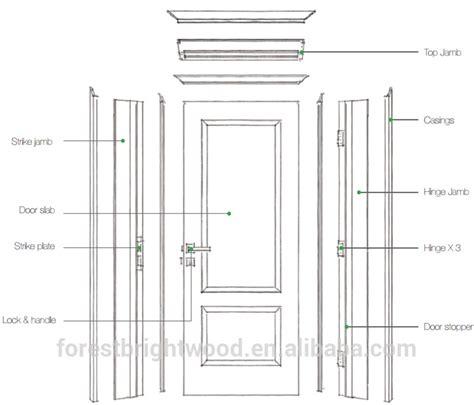 Common Exterior Door Sizes 94 Door Jamb Size Size Of Doorawesome Johnson Pocket Door Frame View From Living