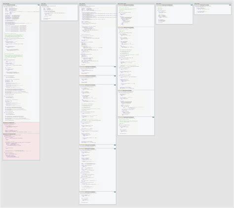zf2 layout tutorial zend framework 2 cheet sheets and code map b logbook