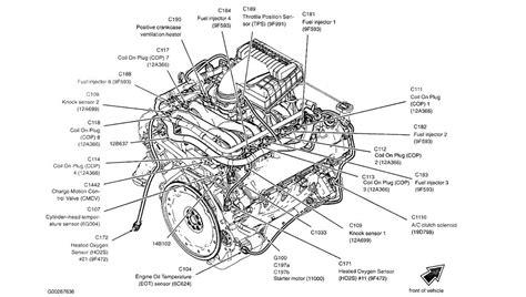 diagram for 5 4 ford 5 4 triton engine coolant diagram wiring diagrams wiring diagram schemes
