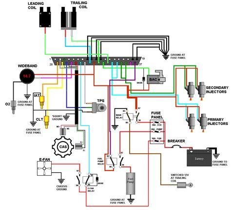 megasquirt   gen rx  wire  ecu panel