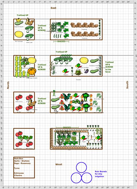 Planning A Vegetable Garden Layout Free Decorating Clear