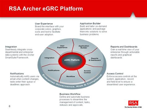 archer workflow grc aligning policy risk and compliance ppt