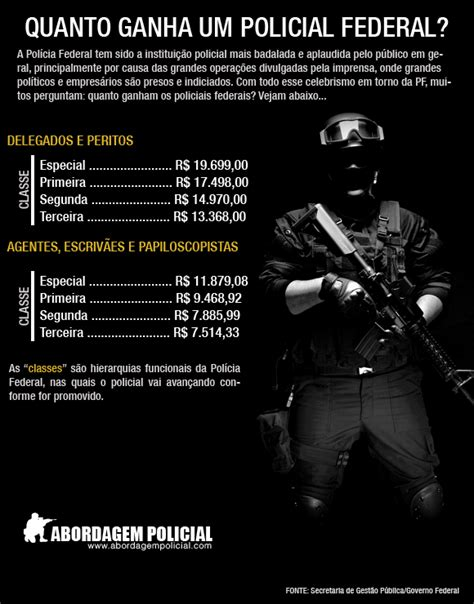 Qual O Salario De Um Policial Militar Em Mg | coronel not 237 cias policiais qual o sal 225 rio de um policial