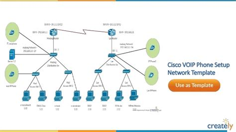 cisco home network design cisco network diagram templates by creately