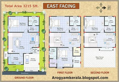 East Facing House Vastu Plan Health Arogyam News Vasthu Kerala News Malayalam Mp3 Home Plans Android Apps Photos Astrology