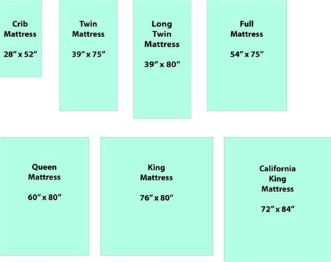 king size vs queen size bed king size bed vs queen picture ygzx home design and