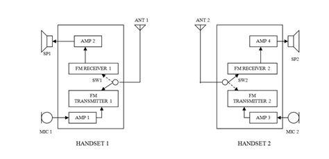 circuit diagram to make a walkie talkie k