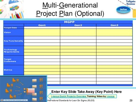 multi generational project plan template define phase lean six sigma tollgate template