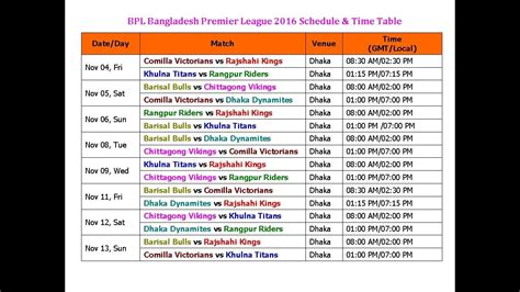 epl table schedule english premier league fixtures and table brokeasshome com