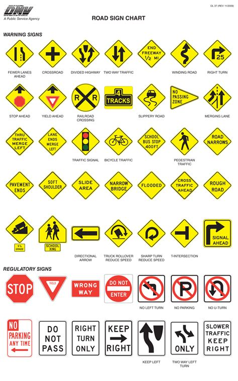 road drivers dmv road signs chart road signs practice test ayucar