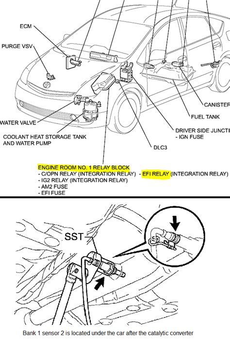 o2 sensor wiring diagram bmw 5 series o2 just another