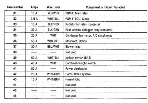 Honda Civic 2008 Fuse Box Fuse Box And Wiring Diagram