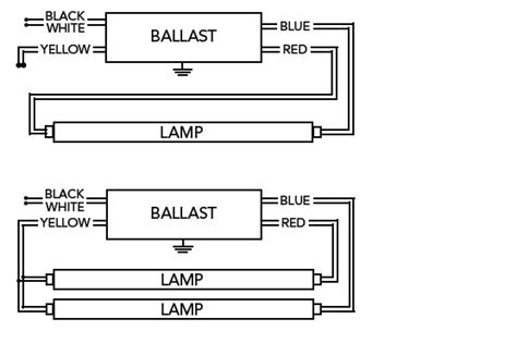 t8 electronic ballast wiring diagram wiring diagram and