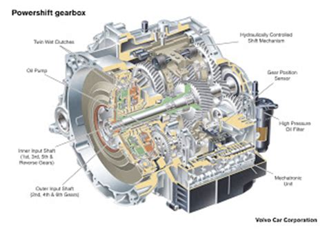 dsg gearbox diagram volvo gets its own dsg transmission carscoops
