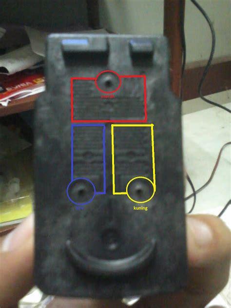 Tinta Printer Canon Suntik mogam mogem cara mengatasi salah suntik lubang tinta printer canon ip2770