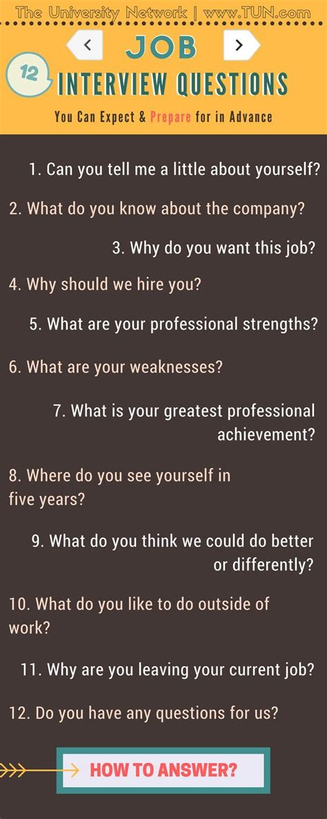answer most common interview questions john okeefe
