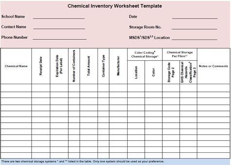 13 free sle chemical inventory list templates