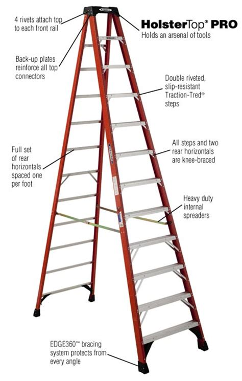 4 Platform Step Ladder With Safety Support Rails by Werner 12 Ft Fiberglass Step Ladder With 300 Lb Load