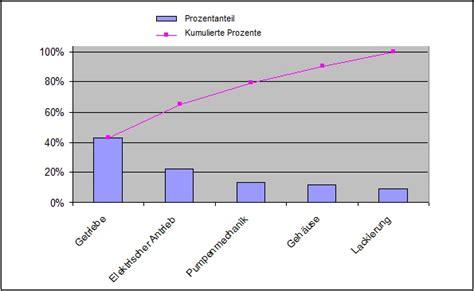 Kleinunternehmer Rechnung Jahreswechsel Numbersvorlagen De Numbers Vorlagen Auf Dem Mac Iwork Kumulierte Rechnung Excel Kumulierte