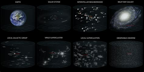 putting the size of the observable universe in perspective 171 twistedsifter
