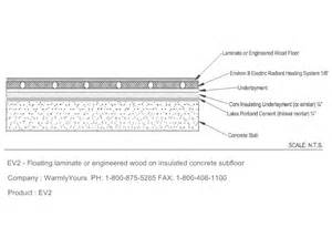 floor heat system specifications for environ ii heating mats