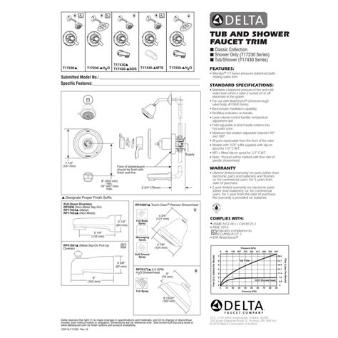 Delta Faucet T17430 SS Classic Brilliance Stainless One