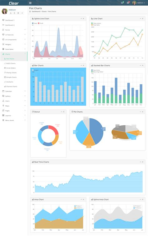 clear vuejs laravel admin template by jyostna