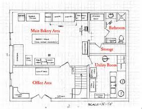 small commercial kitchen floor plans bakery layout on pinterest bakery kitchen bakeries