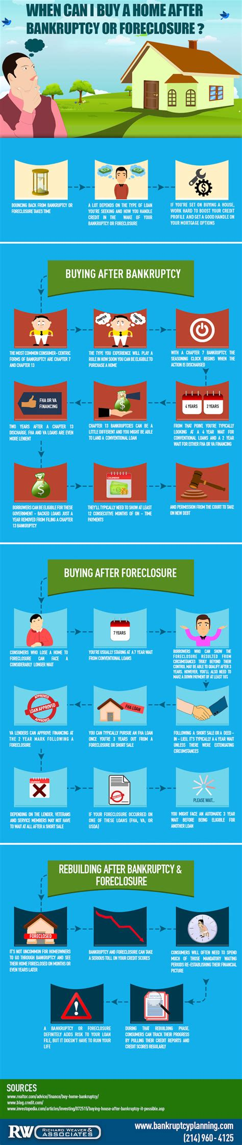 can you buy your house back after foreclosure when can i buy a home after bankruptcy or foreclosure